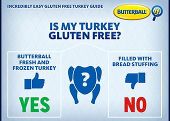 Diagram of gluten free turkeys