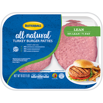 Fresh All Natural Turkey Burger Patties Package