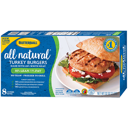 All Natural 100% White Meat Turkey Burger Package